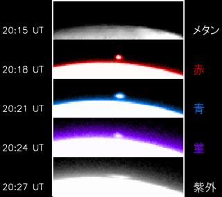 SL9彗星と木星の衝突